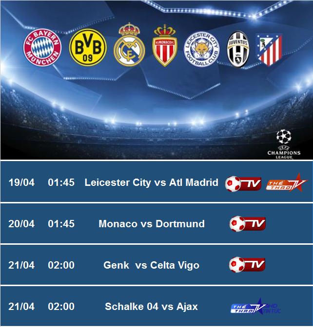 Lịch tường thuật trực tiếp tứ kết lượt đi giải UEFA Champions League