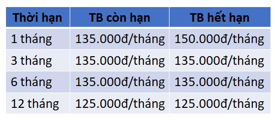 phi-thue-bao-kplus-tvbox