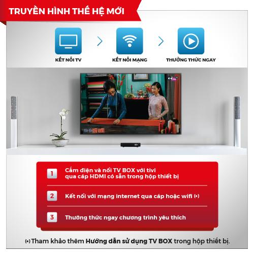 tv-box-truyen-hinh-hien-dai